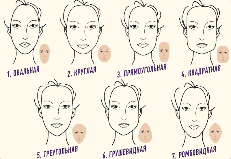 как выбрать форму бровей по форме лица