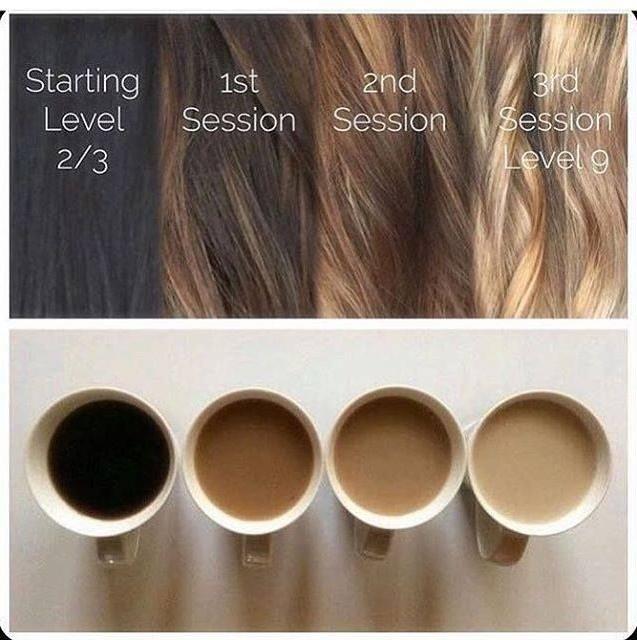 Процесс осветления волос